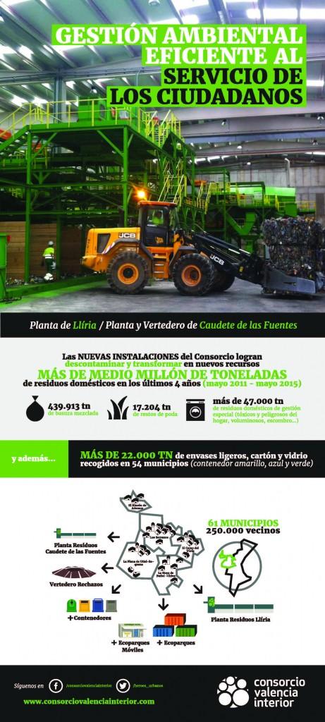 cviInfografiaPRENSA_Ciudadania